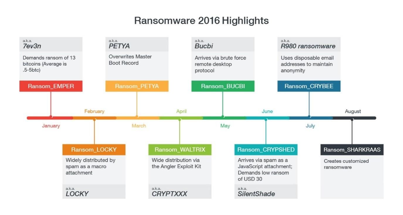ransomware_5