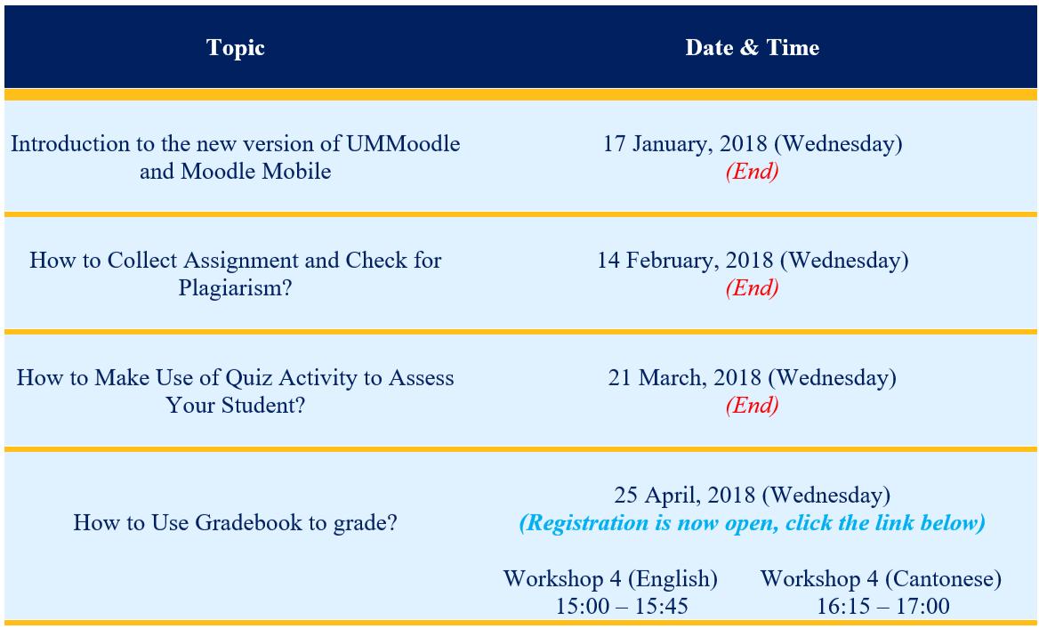Workshops of UMMoodle eLearning Platform   ICTO Newsletter